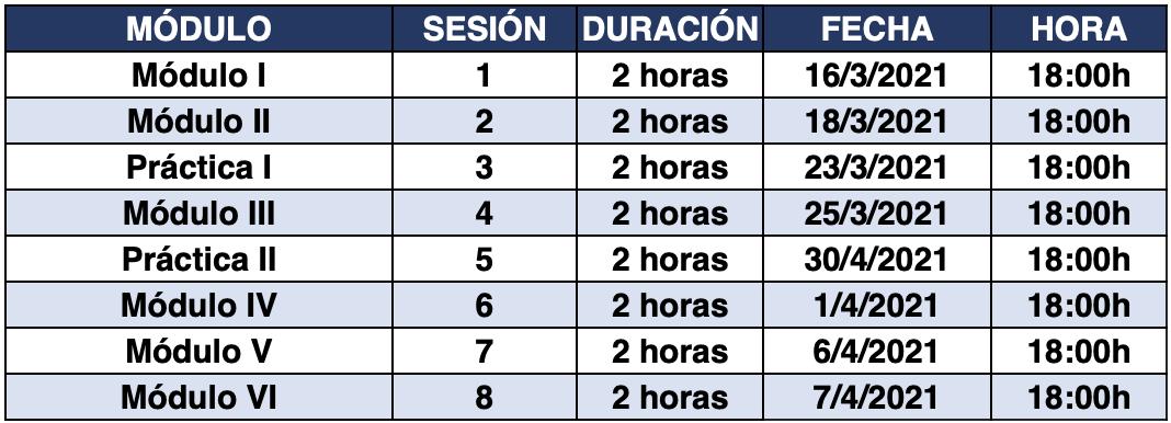 Sesiones curso ventas B2B
